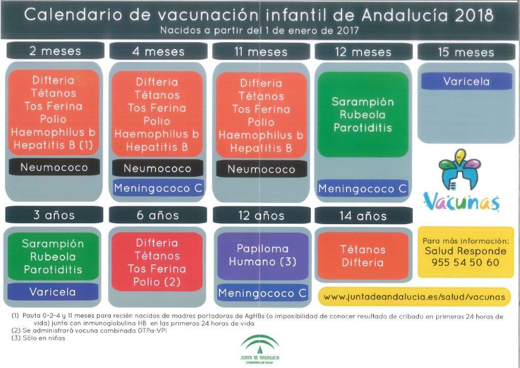 https://www.palmadelrio.es/sites/default/files/calendario_de_vacunas_2018_page-0001.jpg