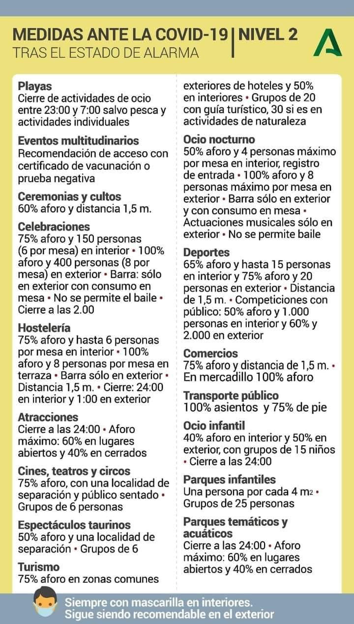 https://www.palmadelrio.es/sites/default/files/nivel_2_alerta_convid_andalucia.jpg