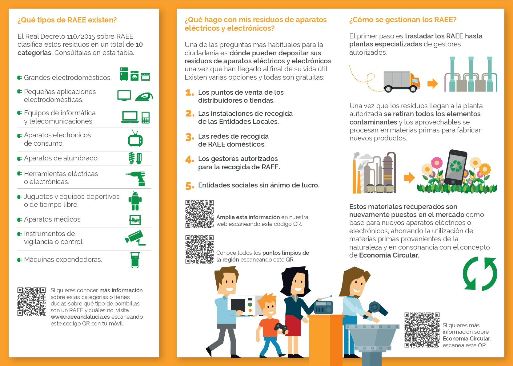https://www.palmadelrio.es/sites/default/files/triptico-kit-raee_kit-bienvenida-002.jpg